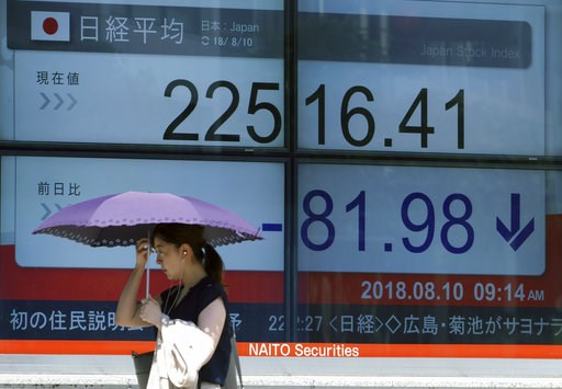 (AP Photo/Eugene Hoshiko). A woman walks past an electronic stock board showing Japan's Nikkei 225 index at a securities firm in Tokyo Friday, Aug. 10, 2018. Shares were lower in Asia on Friday, tracking losses on Wall Street, despite the release of da...