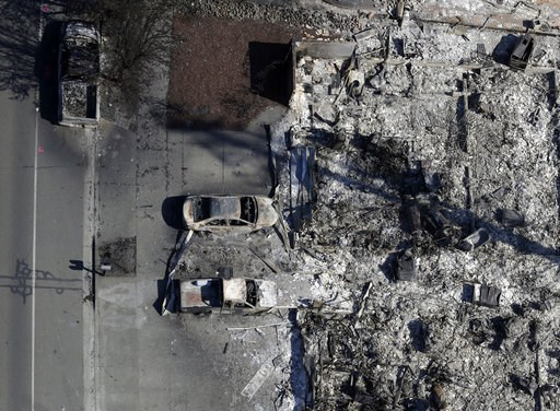 (AP Photo/Marcio Jose Sanchez, File). FILE - In this Oct. 14, 2017, file photo, an aerial view shows the devastation of the Coffey Park neighborhood after a wildfire swept through the area in Santa Rosa, Calif. President Donald Trump's tariffs on impor...