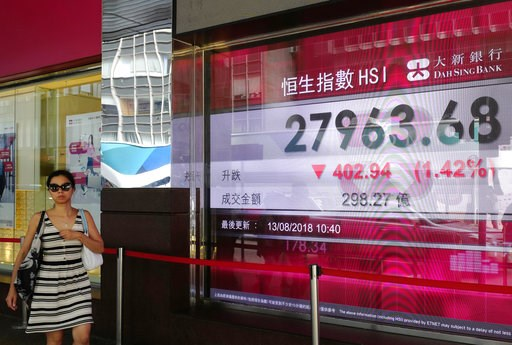 (AP Photo/Vincent Yu). A woman walks past a bank electronic board showing the Hong Kong share index outside a Hong Kong local bank Monday, Aug. 13, 2018. Asian stock prices sank Monday as Turkey's financial turmoil fueled fears contagion might spread t...