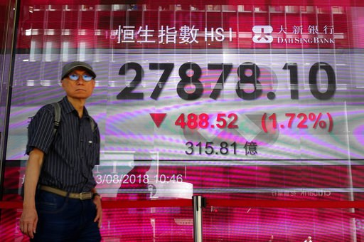 (AP Photo/Vincent Yu). A man walks past a bank electronic board showing the Hong Kong share index outside a Hong Kong local bank Monday, Aug. 13, 2018. Asian stock prices sank Monday as Turkey's financial turmoil fueled fears contagion might spread to ...