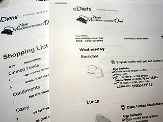My shopping list and meal plan for the eDiets Mediterranean Diet!