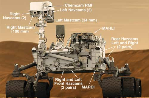 This graphic shows the locations of the cameras on NASA's Curiosity rover. (&amp;copy;NASA/JPL-Caltech)
