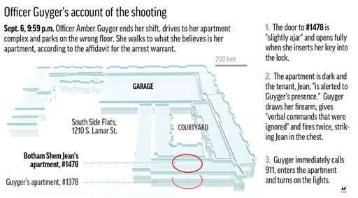 Graphic gives details of the shooting of an unarmed man by a police officer. ; 3c x 3 inches; 146 mm x 76 mm;