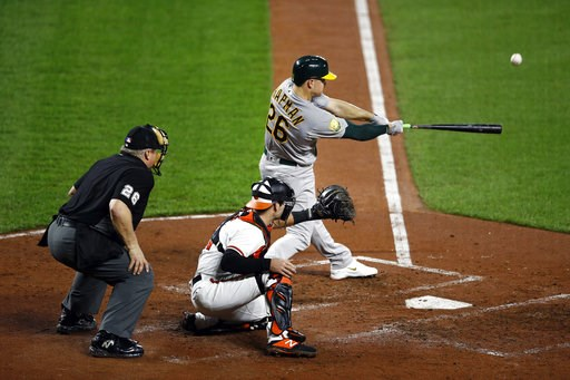 (AP Photo/Patrick Semansky). Oakland Athletics' Matt Chapman, right, doubles in front of Baltimore Orioles catcher Austin Wynns and umpire Bill Miller in the third inning of a baseball game, Wednesday, Sept. 12, 2018, in Baltimore. Nick Martini and Jon...
