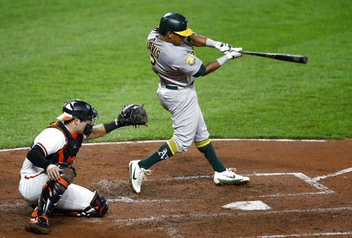 (AP Photo/Patrick Semansky). Oakland Athletics' Khris Davis, right, singles in front of Baltimore Orioles catcher Austin Wynns in the third inning of a baseball game, Wednesday, Sept. 12, 2018, in Baltimore. Matt Chapman scored on the play.