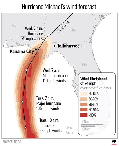 Graphic shows the predicted wind speeds over the next five days caused by Hurricane Michael; 2c x 4 inches; 96.3 mm x 101 mm;