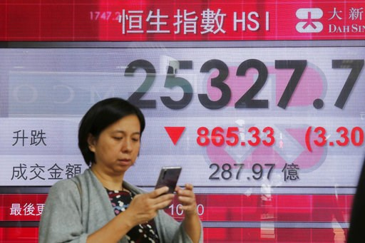 (AP Photo/Kin Cheung). A woman walks past an electronic board showing Hong Kong share index outside a bank In Hong Kong, Thursday, Oct. 11, 2018. Asian markets tumbled on Thursday, after Wall Street slumped on a heavy selling of technology and internet...