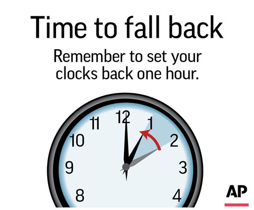 Graphic to be used as a reminder to turn back the clocks an hour; 1c x 1 inches; 46.5 mm x 25 mm;