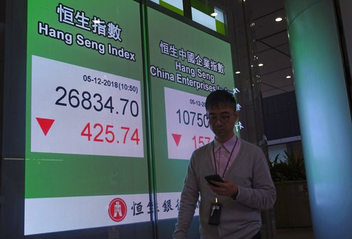 (AP Photo/Vincent Yu). A man walks past an electronic board showing Hong Kong share index outside a local bank in Hong Kong, Wednesday, Dec. 5, 2018. Shares were moderately lower in Asia on Wednesday following a bloodletting on Wall Street as goodwill ...