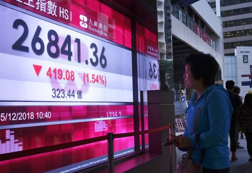 (AP Photo/Vincent Yu). A woman looks at an electronic board showing Hong Kong share index outside a local bank in Hong Kong, Wednesday, Dec. 5, 2018. Shares were moderately lower in Asia on Wednesday following a bloodletting on Wall Street as goodwill ...