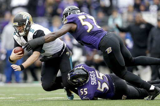 (AP Photo/Patrick Semansky, File). FILE - In this Dec. 14, 2014, file photo, Jacksonville Jaguars quarterback Blake Bortles (5) is sacked by Baltimore Ravens linebackers C.J. Mosley (57) and Terrell Suggs (55) during the first half of an NFL football g...