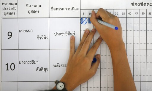 (AP Photo/Sakchai Lalit, File). FILE - In this Sunday, March 24, 2019, file photo, an election officer counts votes at a polling station in Bangkok, Thailand. Thailand's Election Commission has officially endorsed the results from the country's March 2...