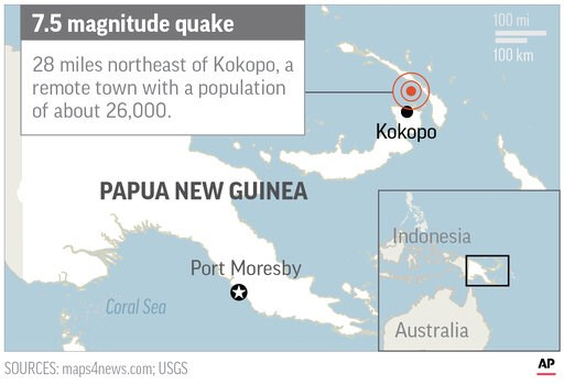 Map locates magnitude-7.5 quake in Papua New Guinea; 2c x 2 1/4 inches; 96.3 mm x 57 mm;