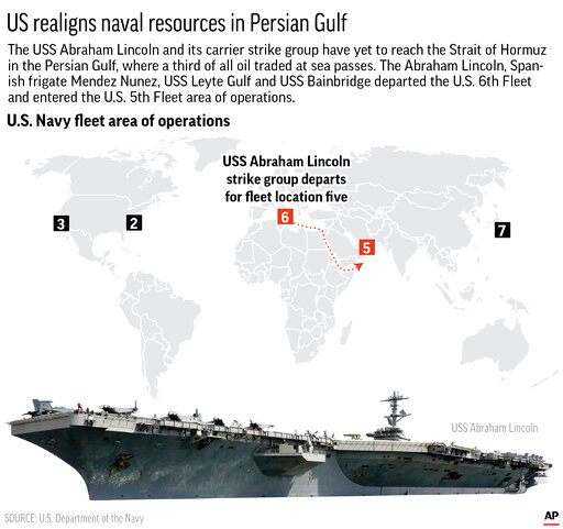 Graphic locates the US Navy's fleet area of operations and shows the path the US strike group moving into position in the Persian Gulf; 3c x 4 3/4 inches; 146 mm x 120 mm;
