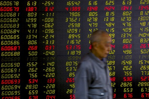(AP Photo/Andy Wong). In this May 14, 2019, photo, a man walks past an electric board displaying stock prices at a brokerage house in Beijing. Asian markets were broadly lower on Thursday, May 23, 2019 as traders focused on tensions between the U.S. an...